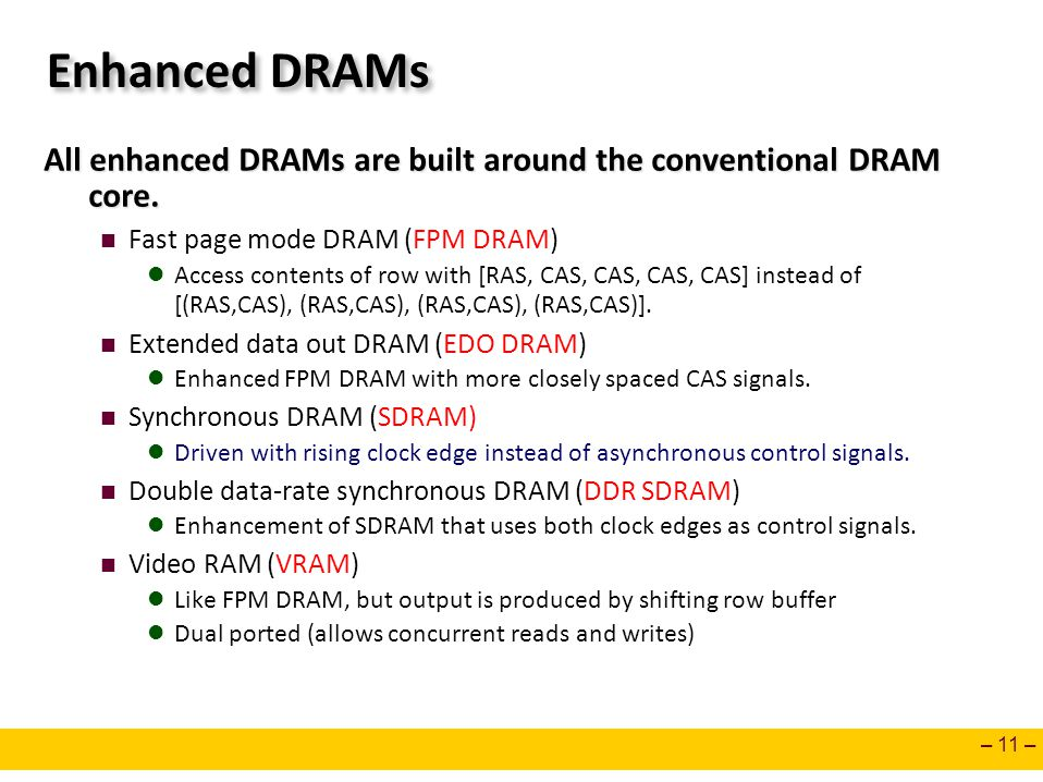 Enhanced DRAMs All enhanced DRAMs are built around the conventional DRAM core. Fast page mode DRAM (FPM DRAM)