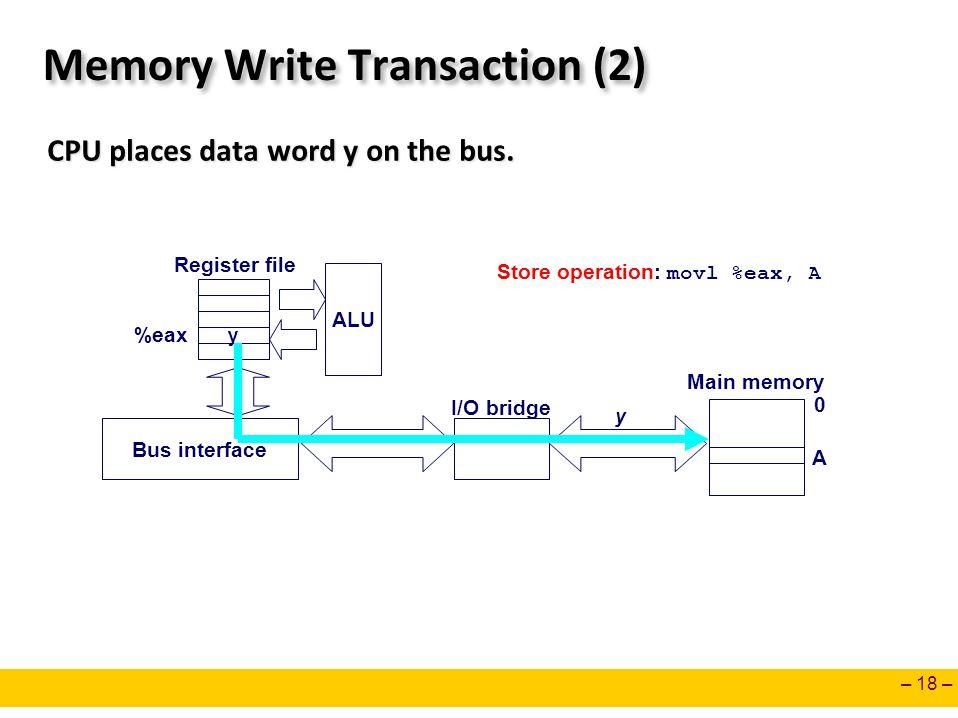 Memory Write Transaction (2)
