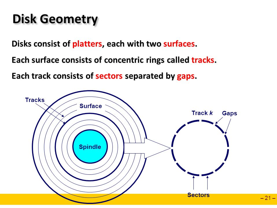 Disk Geometry Disks consist of platters, each with two surfaces.