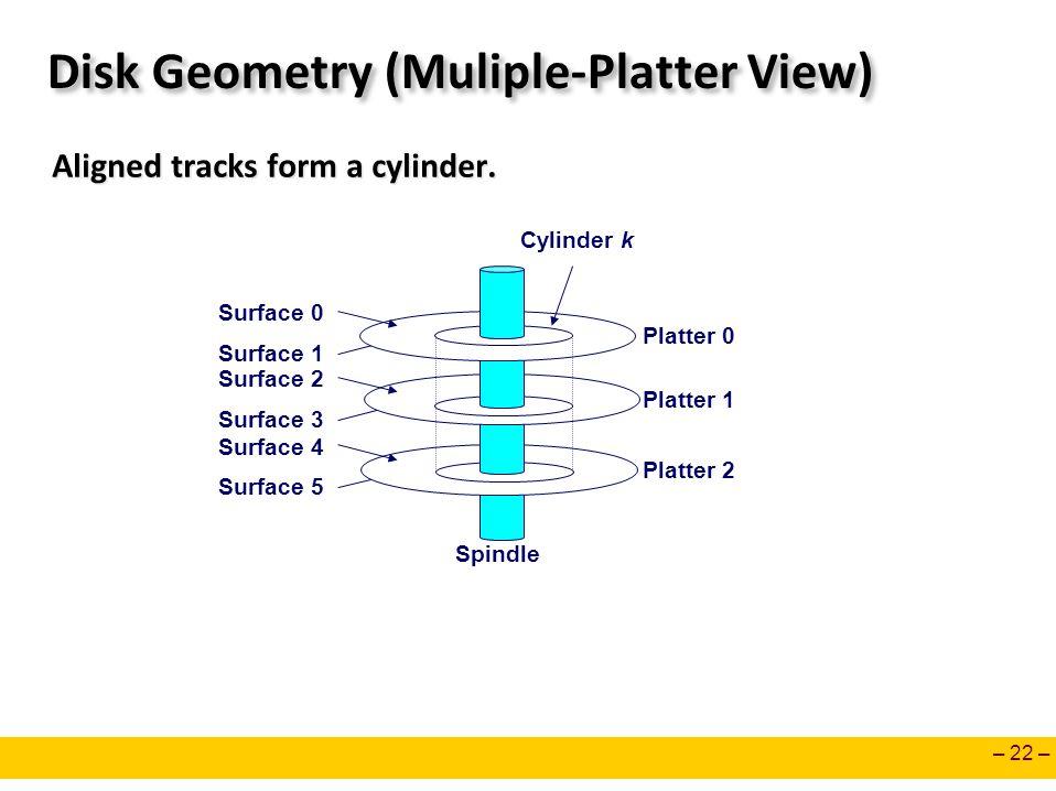 Disk Geometry (Muliple-Platter View)