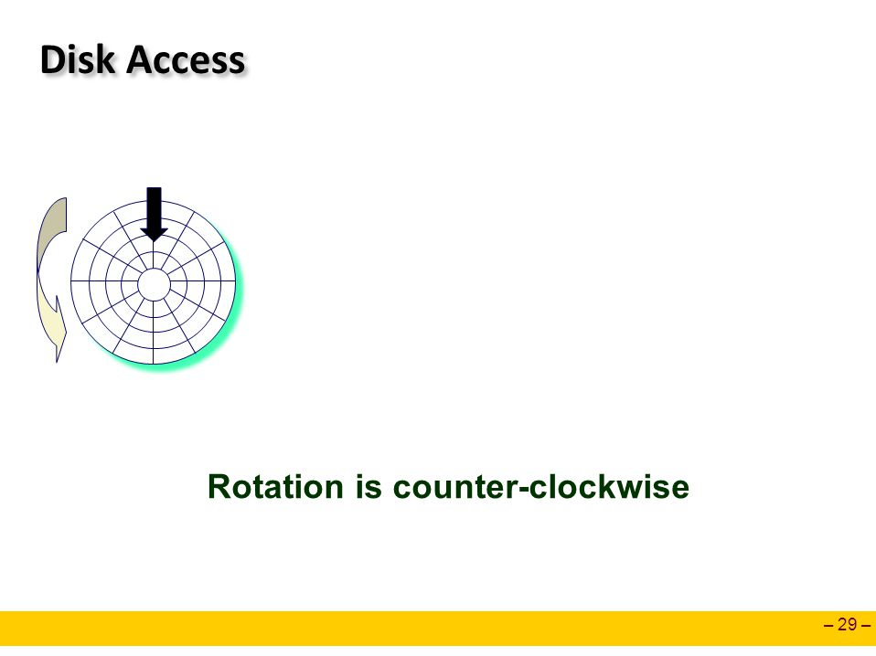 Rotation is counter-clockwise