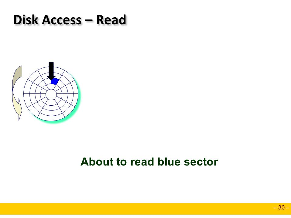 About to read blue sector