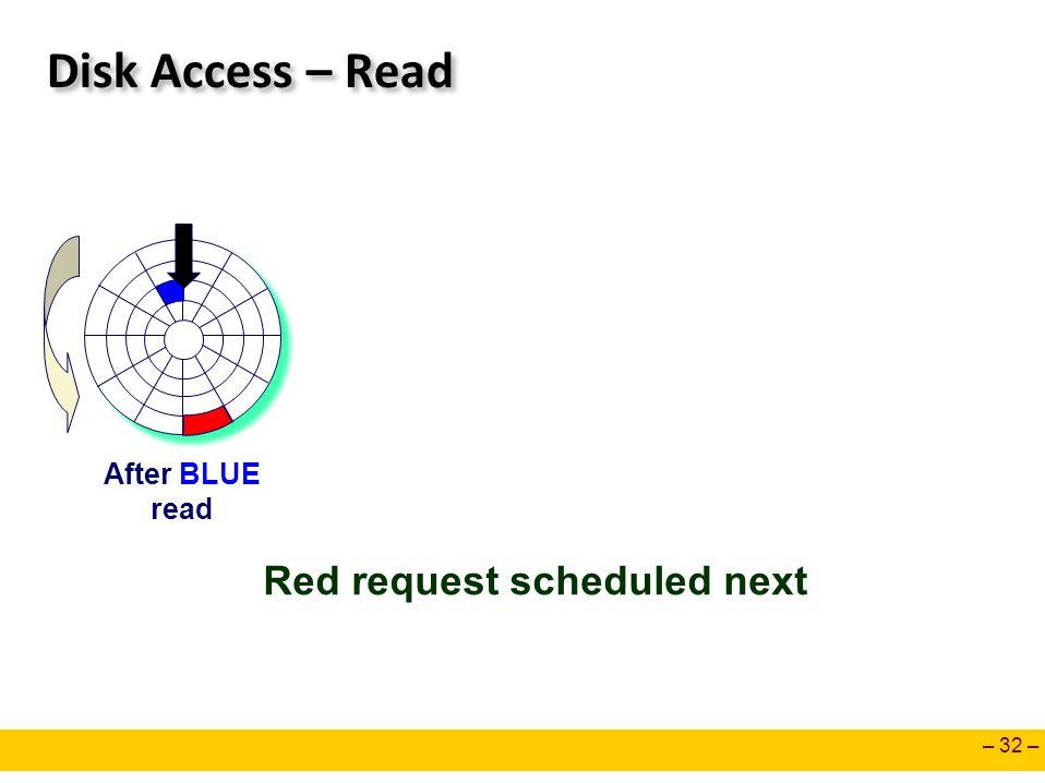 Red request scheduled next