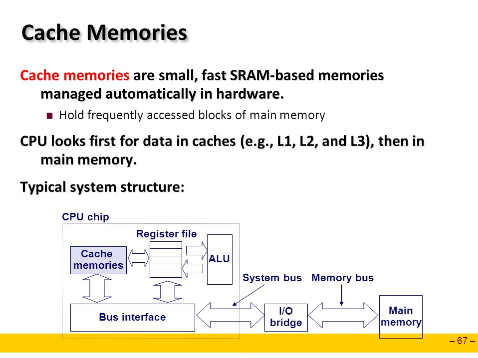Cache Memories Cache memories are small, fast SRAM-based memories managed automatically in hardware.