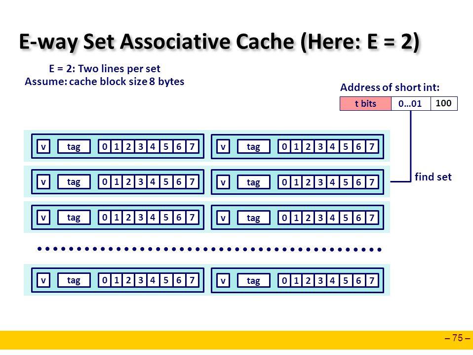 E-way Set Associative Cache (Here: E = 2)