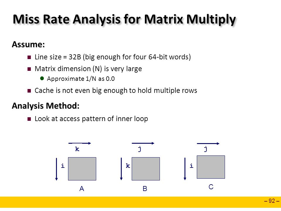 Miss Rate Analysis for Matrix Multiply