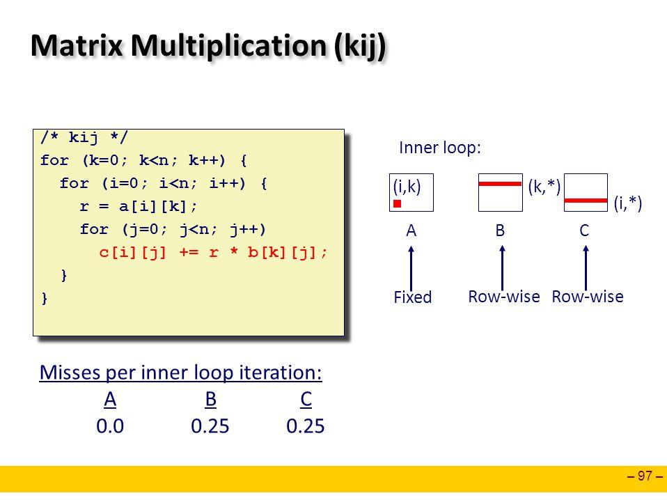 Matrix Multiplication (kij)