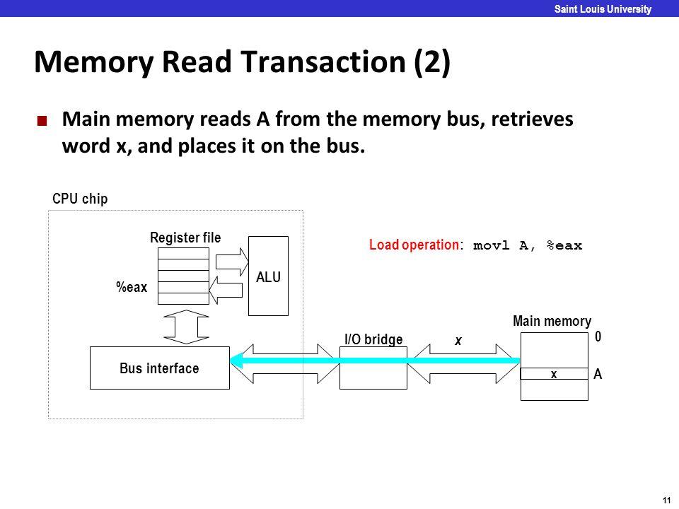 Memory Read Transaction (2)