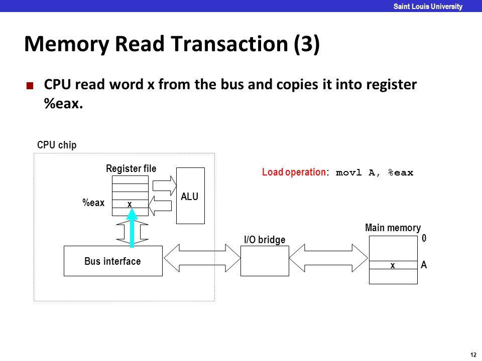 Memory Read Transaction (3)