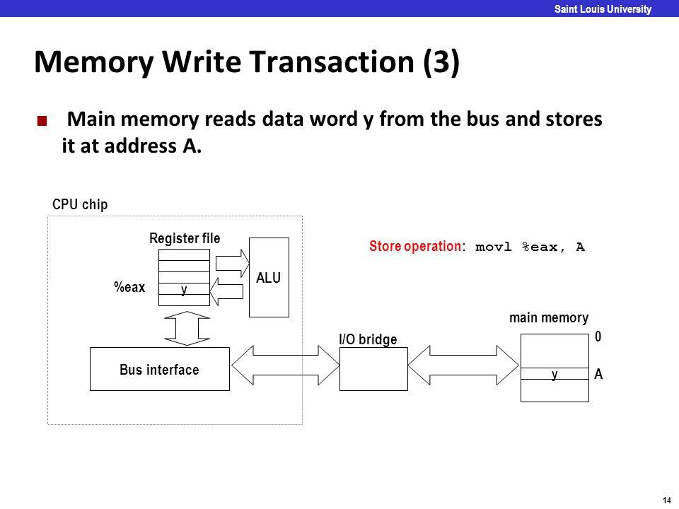 Memory Write Transaction (3)