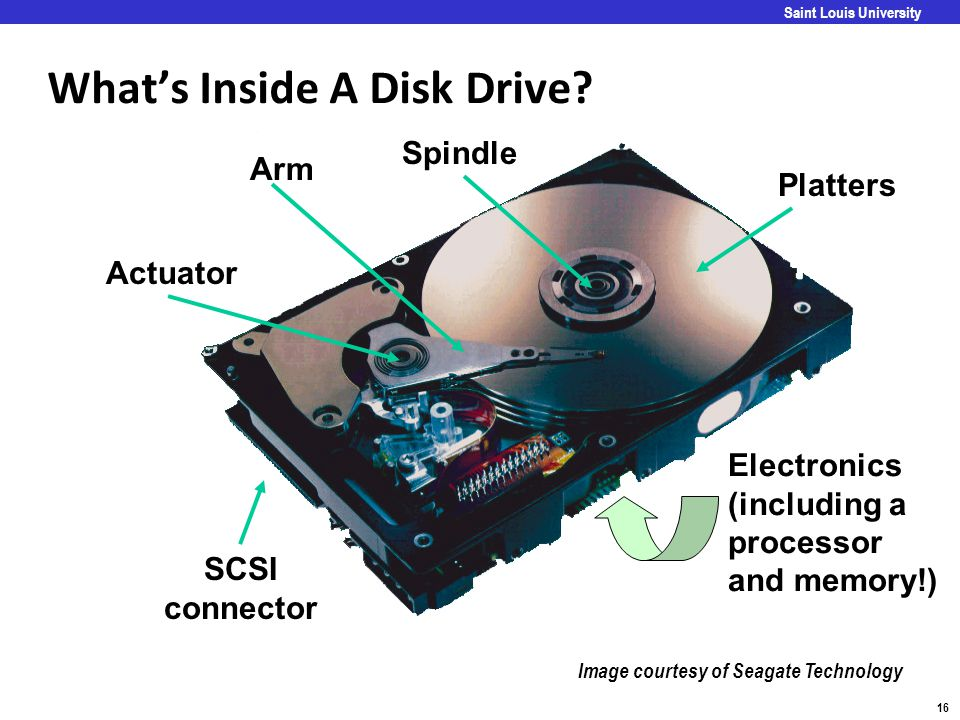 What's Inside A Disk Drive