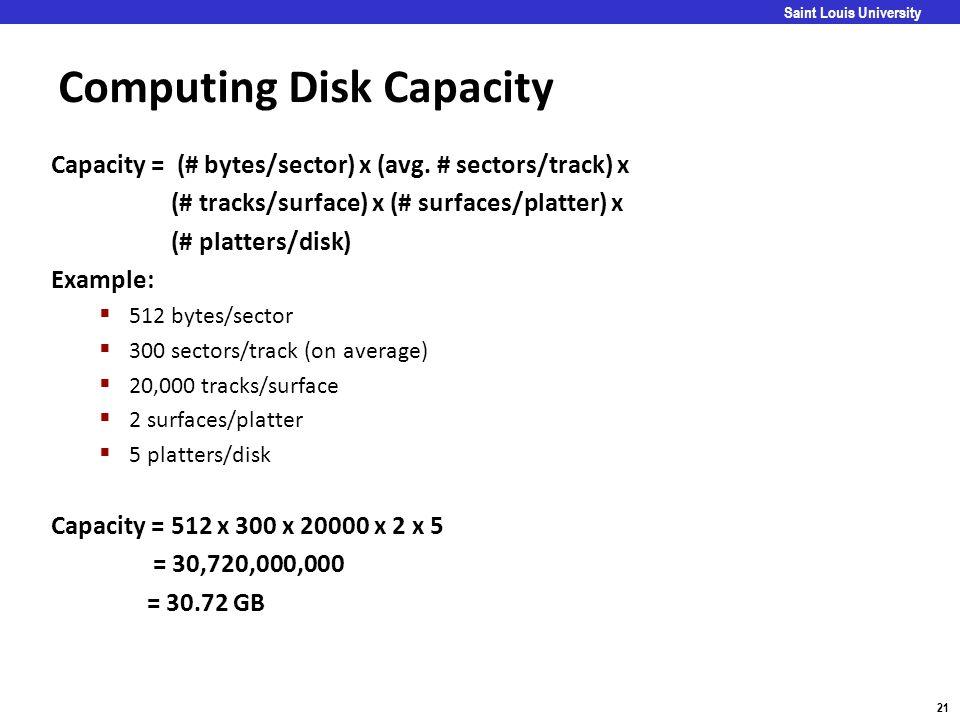 Computing Disk Capacity