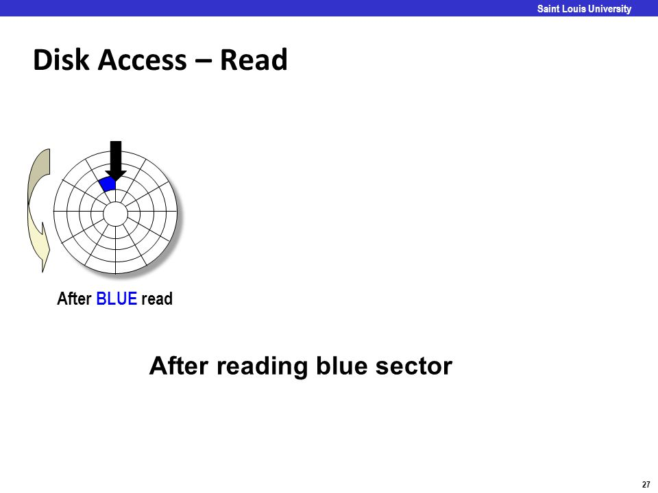 Disk Access – Read After reading blue sector After BLUE read Goal:
