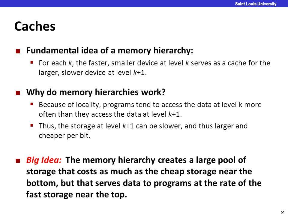 Caches Fundamental idea of a memory hierarchy: