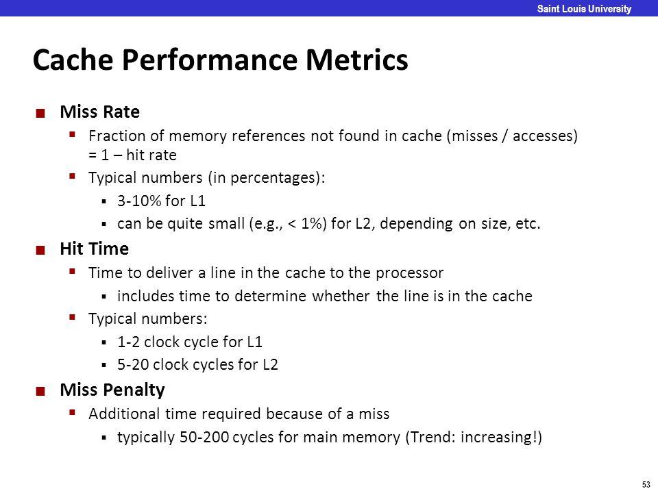 Cache Performance Metrics
