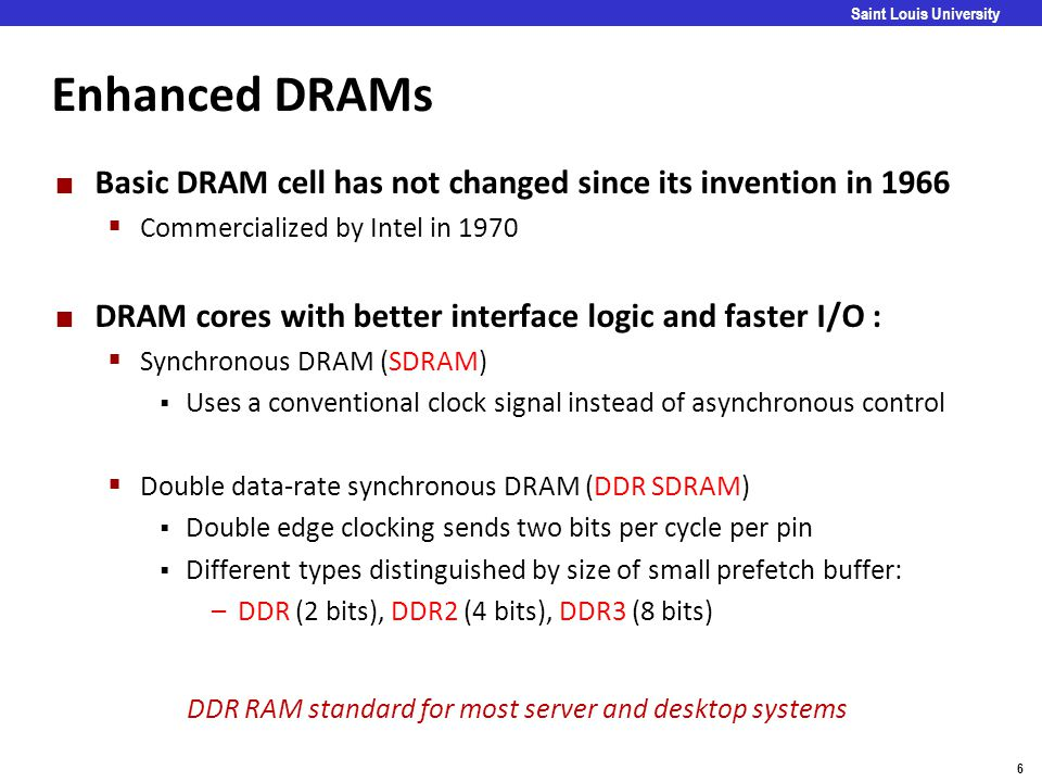 Enhanced DRAMs Basic DRAM cell has not changed since its invention in 1966. Commercialized by Intel in 1970.