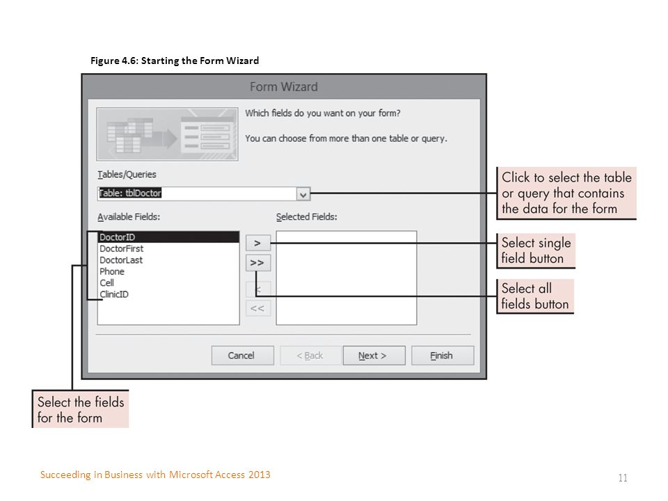 Figure 4.6: Starting the Form Wizard