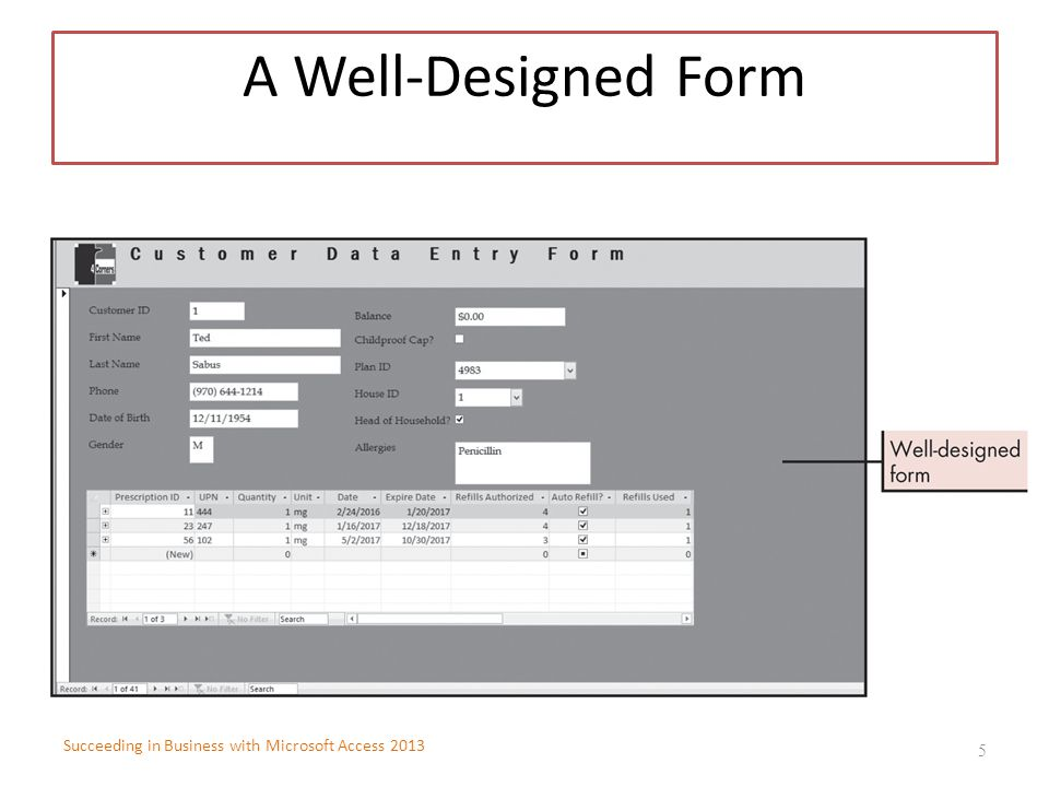 A Well-Designed Form