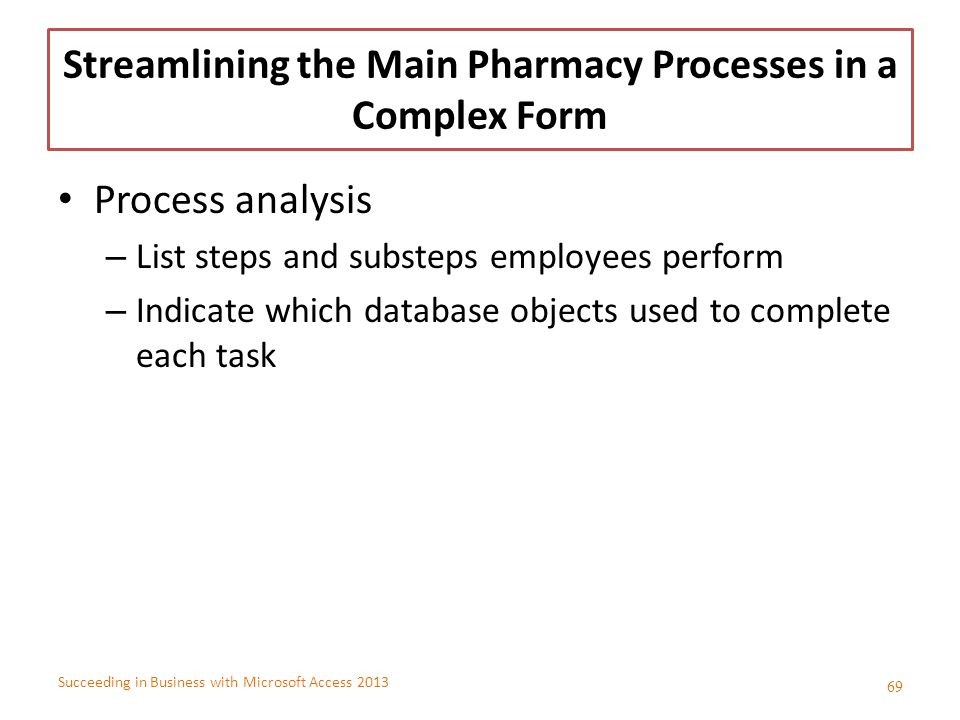 Streamlining the Main Pharmacy Processes in a Complex Form