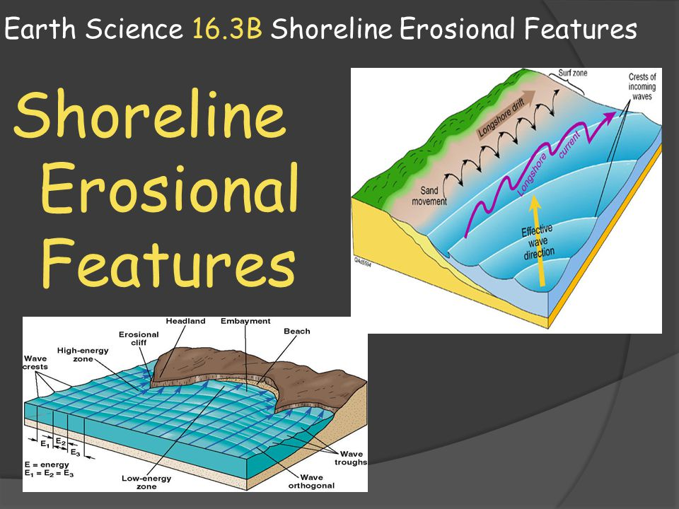 Earth Science 16.3B Shoreline Erosional Features