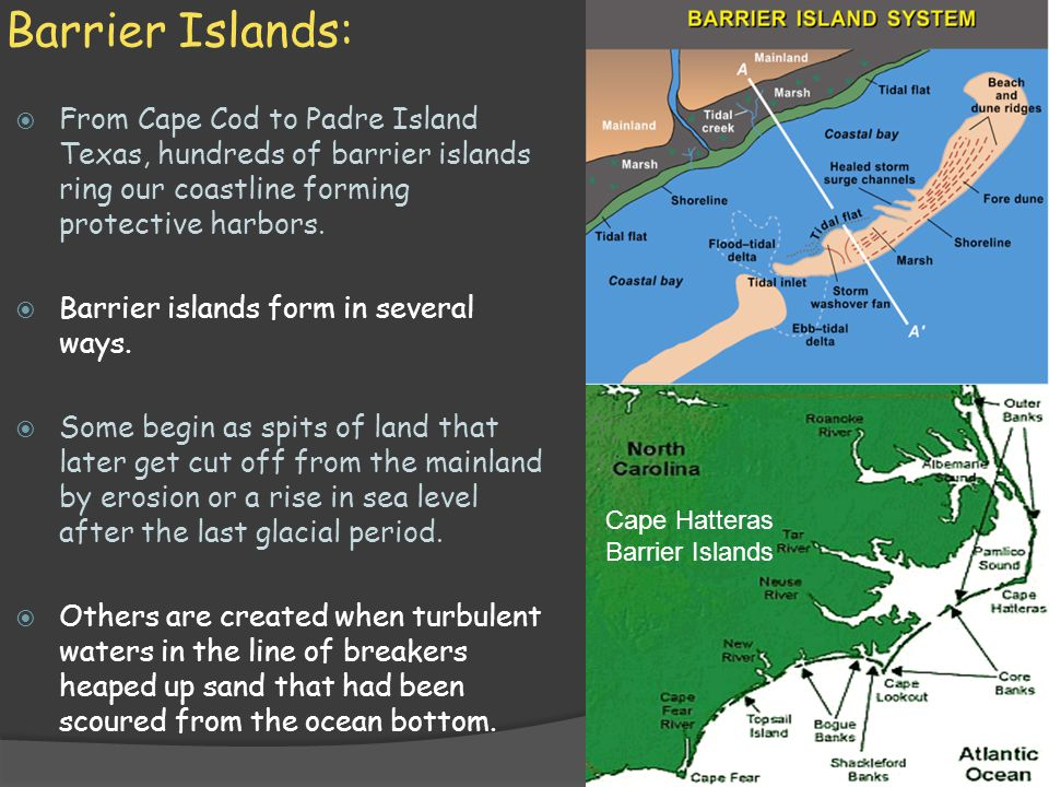 Barrier Islands: From Cape Cod to Padre Island Texas, hundreds of barrier islands ring our coastline forming protective harbors.