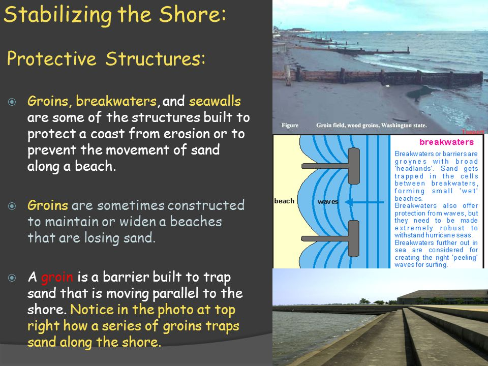 Stabilizing the Shore:
