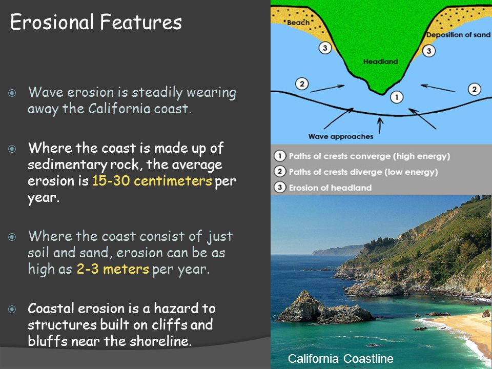 Erosional Features Wave erosion is steadily wearing away the California coast.
