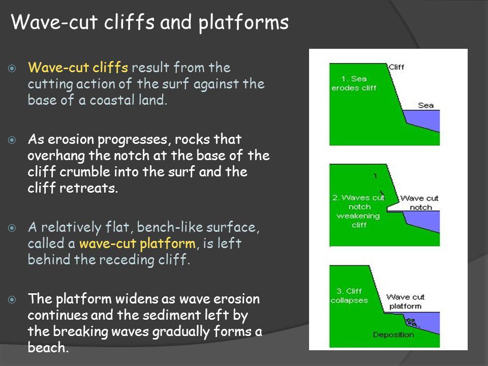 Wave-cut cliffs and platforms