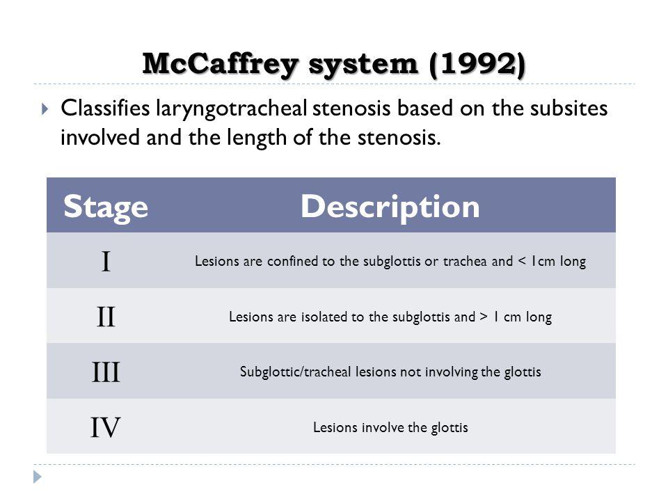 Stage Description McCaffrey system (1992) I II III IV