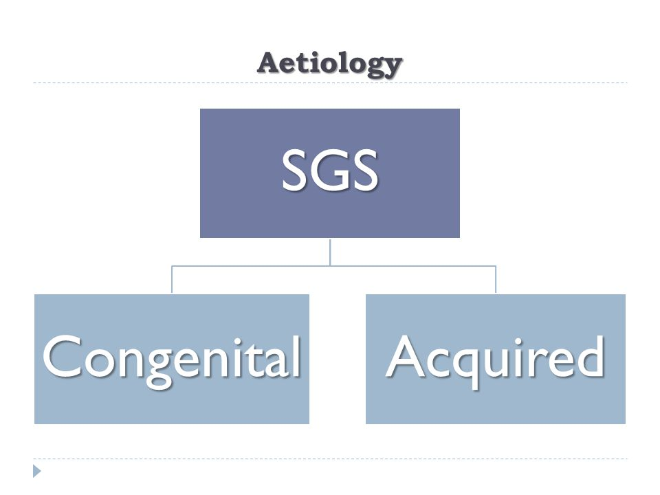 Aetiology SGS Congenital Acquired
