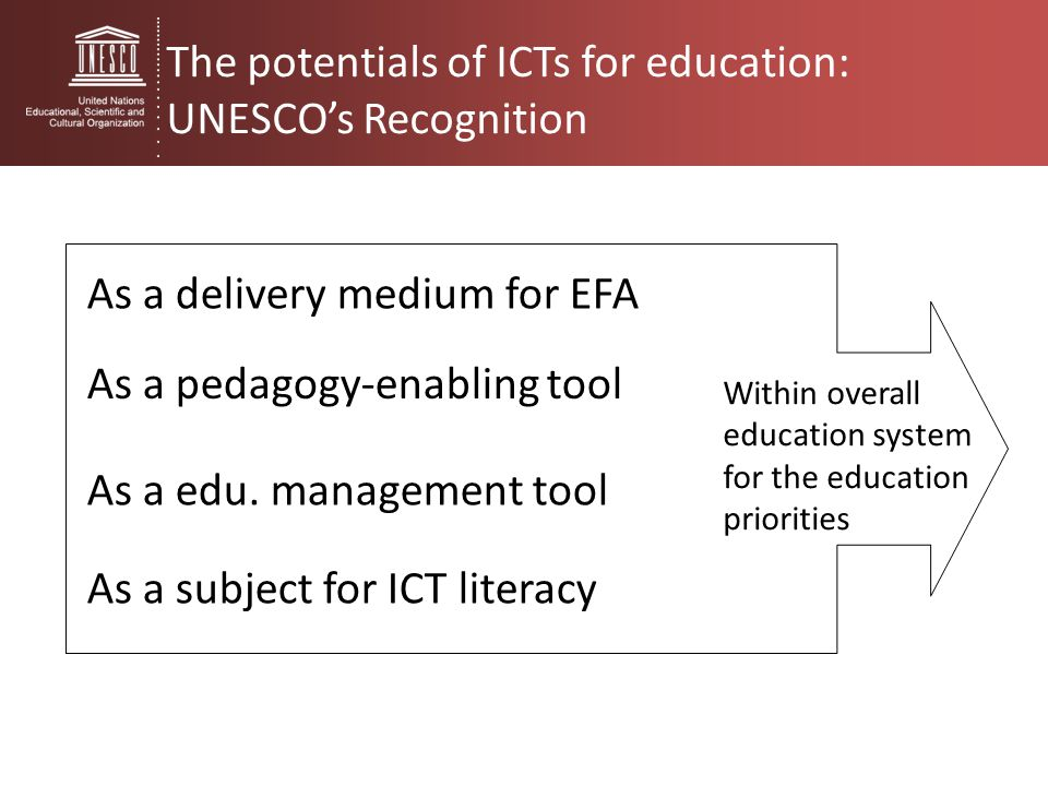 The potentials of ICTs for education: UNESCO's Recognition