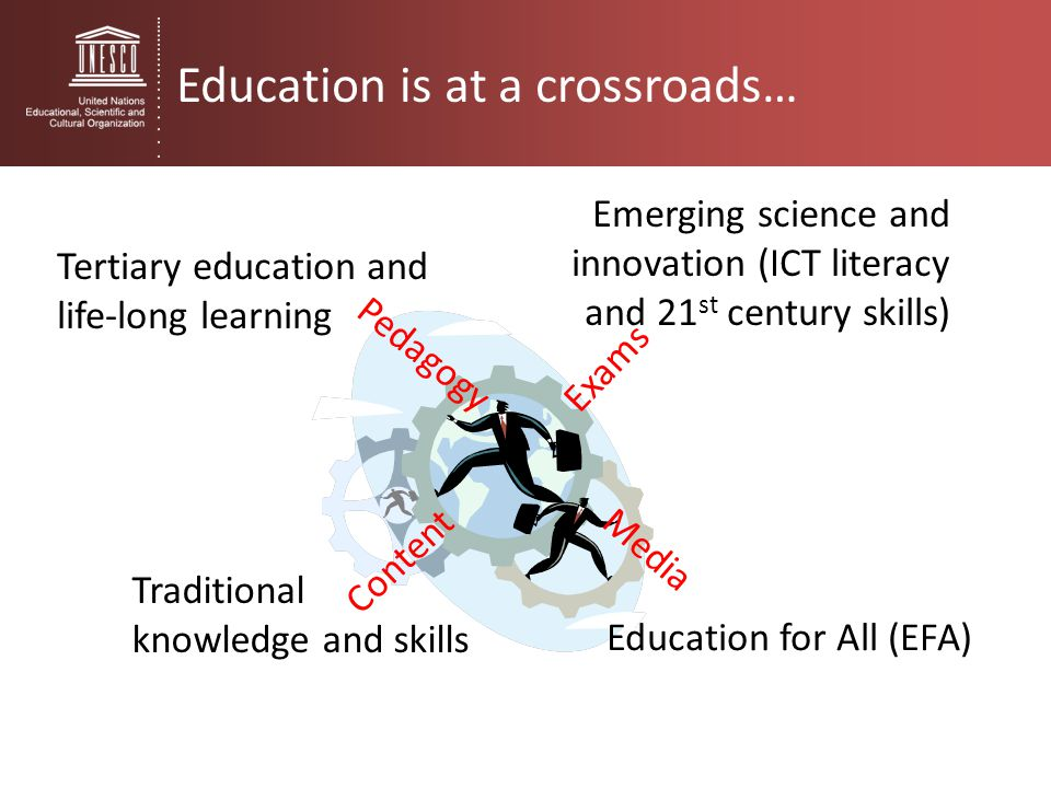Education is at a crossroads…