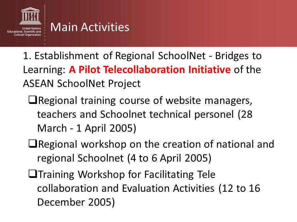 Main Activities 1. Establishment of Regional SchoolNet - Bridges to Learning: A Pilot Telecollaboration Initiative of the ASEAN SchoolNet Project.
