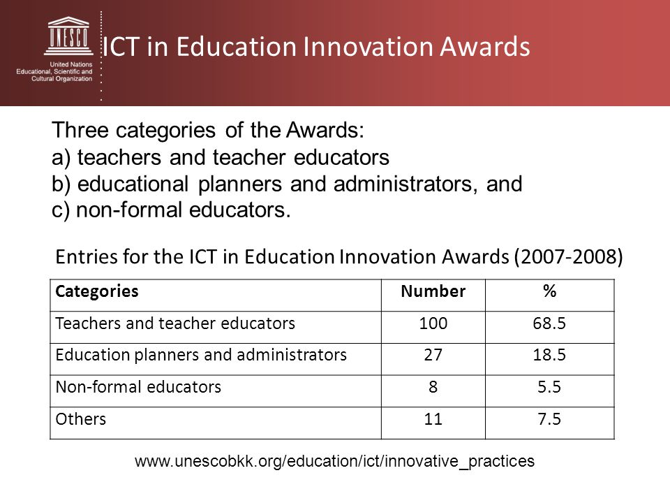 Entries for the ICT in Education Innovation Awards (2007-2008)
