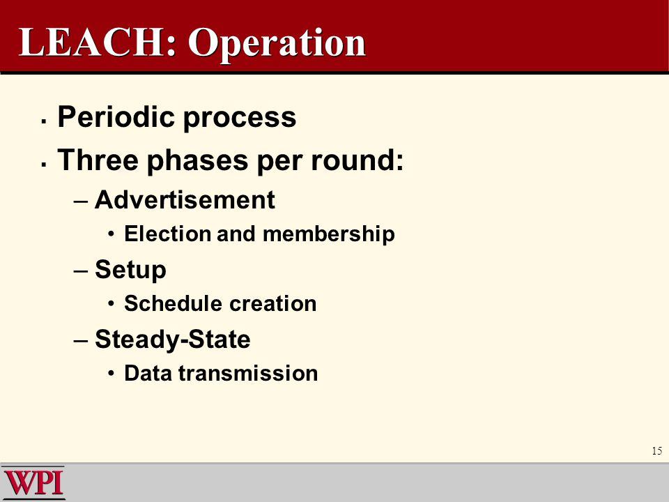 LEACH: Operation Periodic process Three phases per round:
