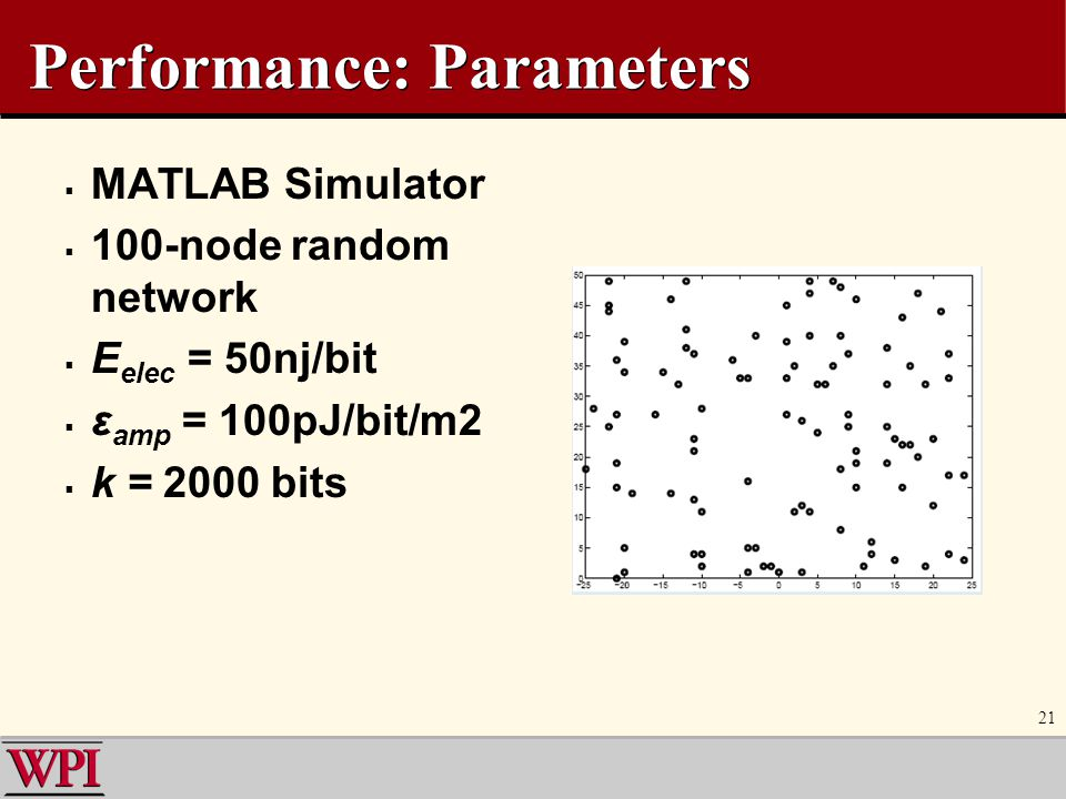 Performance: Parameters