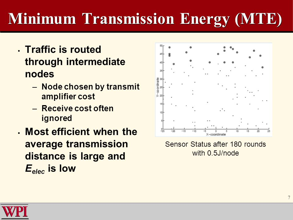 Minimum Transmission Energy (MTE)