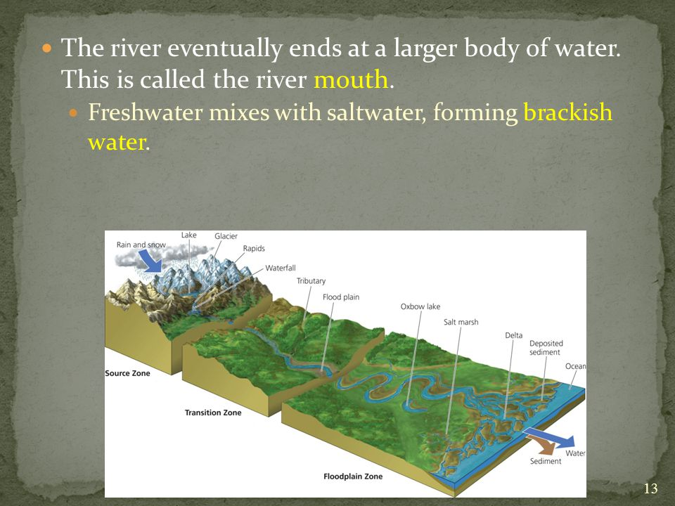 The river eventually ends at a larger body of water