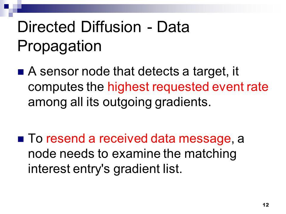 Directed Diffusion - Data Propagation