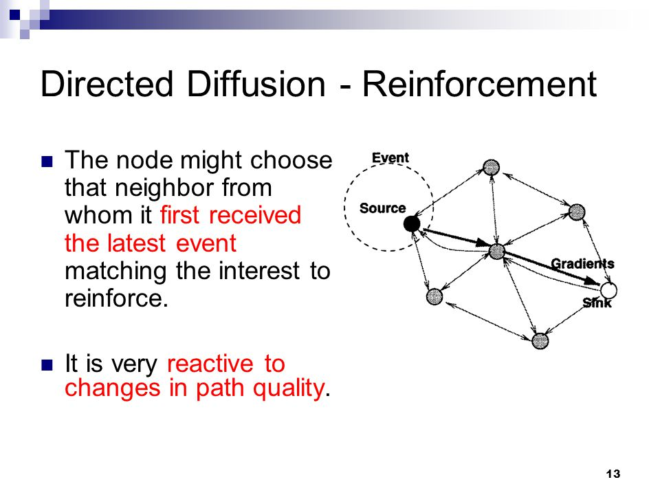 Directed Diffusion - Reinforcement