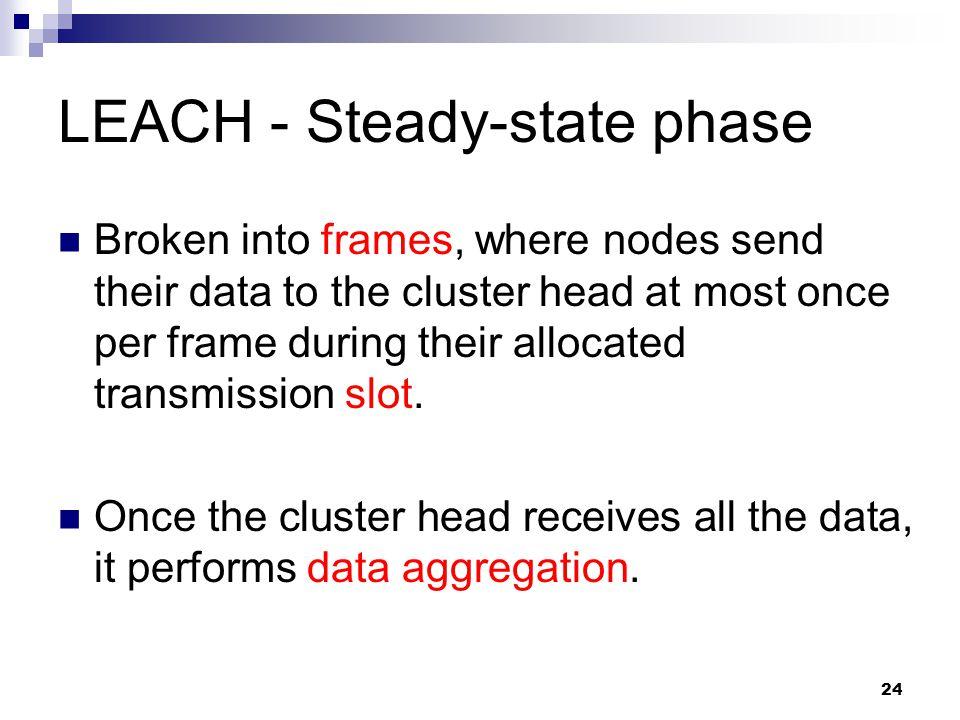 LEACH - Steady-state phase