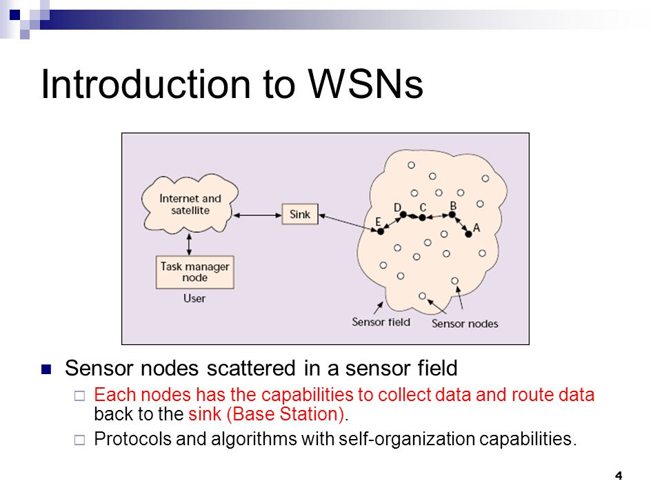 Introduction to WSNs Sensor nodes scattered in a sensor field