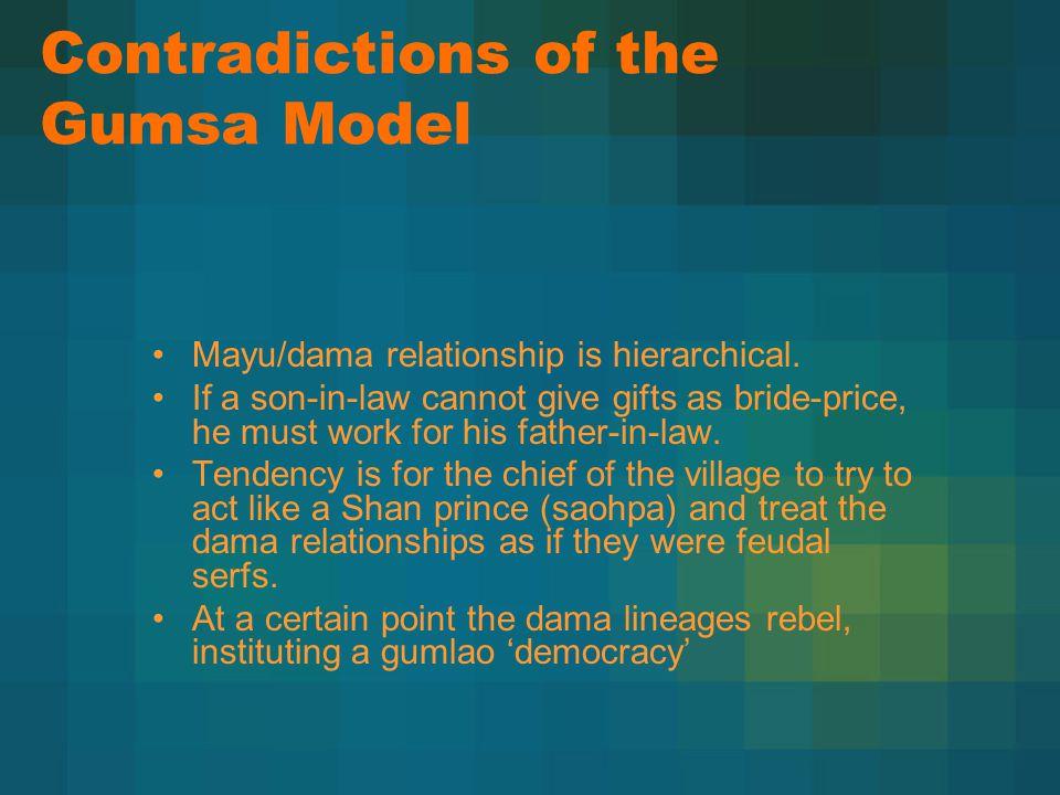 Contradictions of the Gumsa Model