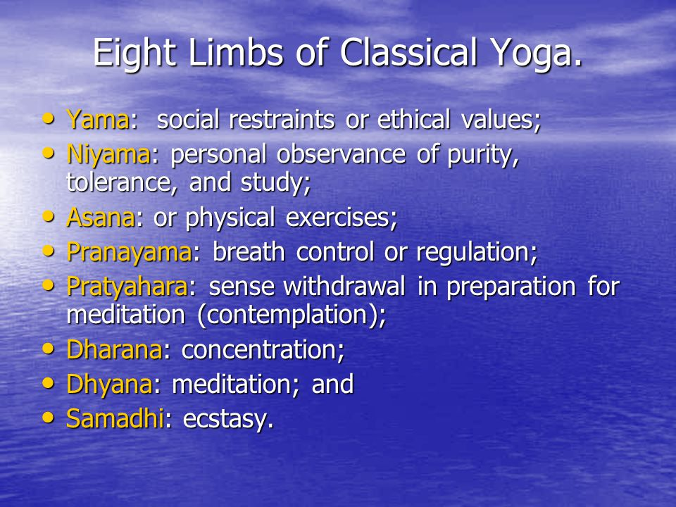 Eight Limbs of Classical Yoga.