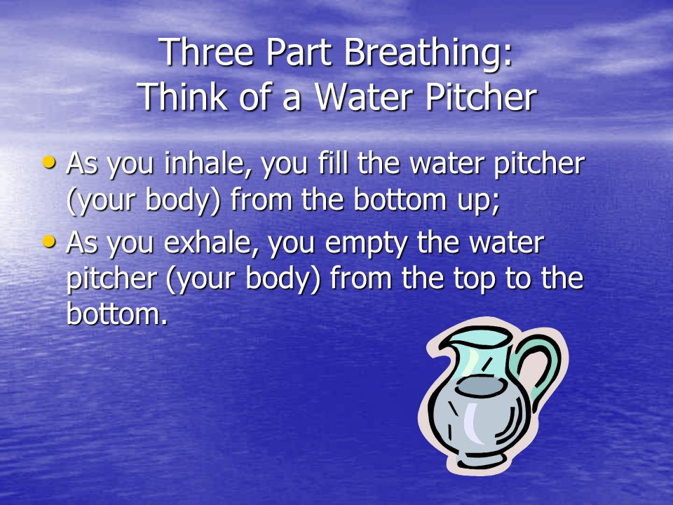 Three Part Breathing: Think of a Water Pitcher
