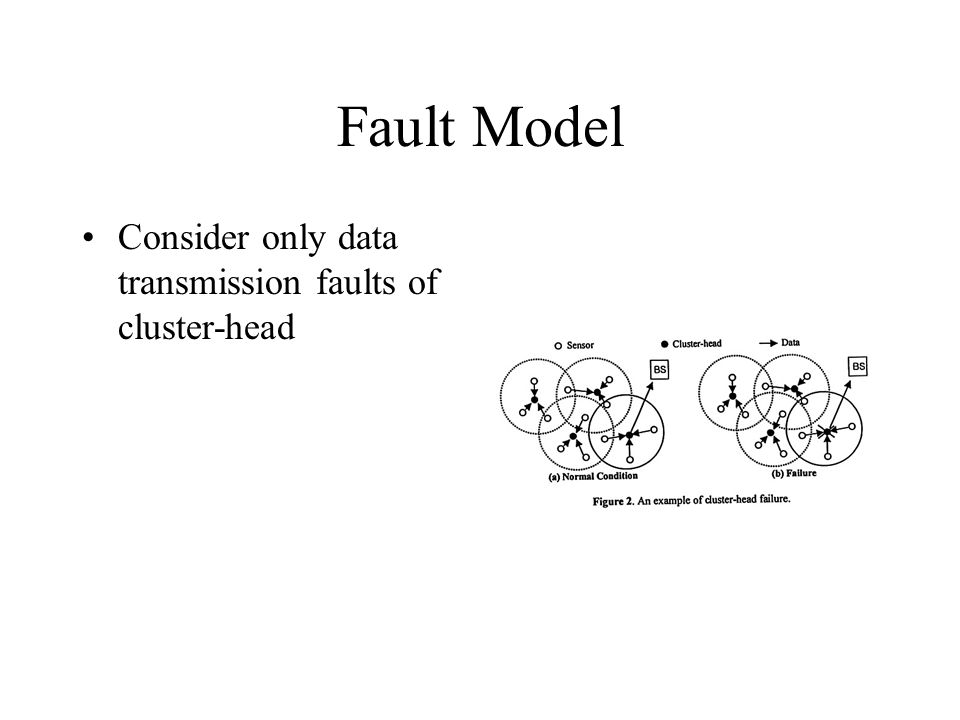 Fault Model Consider only data transmission faults of cluster-head