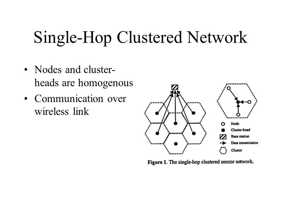 Single-Hop Clustered Network