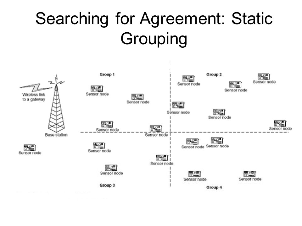 Searching for Agreement: Static Grouping