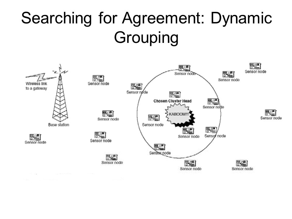 Searching for Agreement: Dynamic Grouping