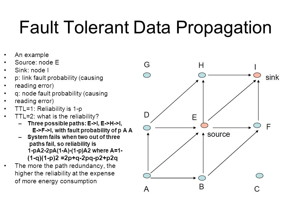 Fault Tolerant Data Propagation
